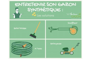 Entretenir son gazon synthétique : Les solutions